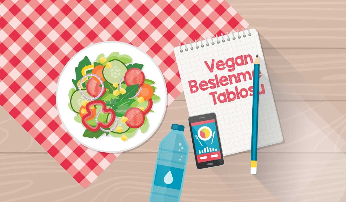 Vegan Ürünler ve Veganlık